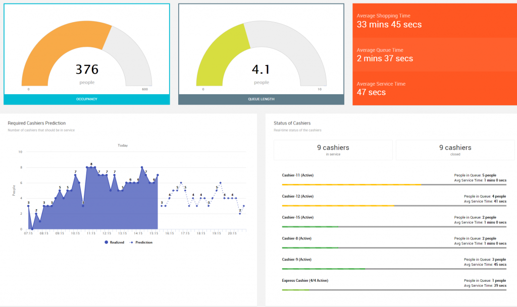 occupancy_monitoring